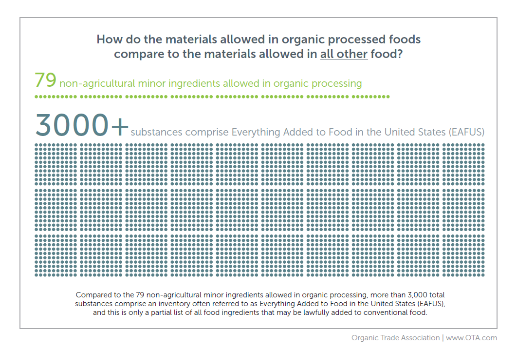 Natural Pesticides Vs Synthetic Pesticides