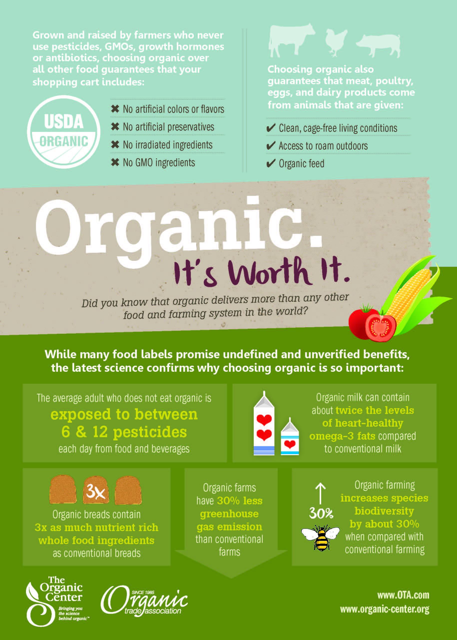 organic it's worth it