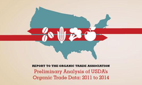 Organic International Trade data